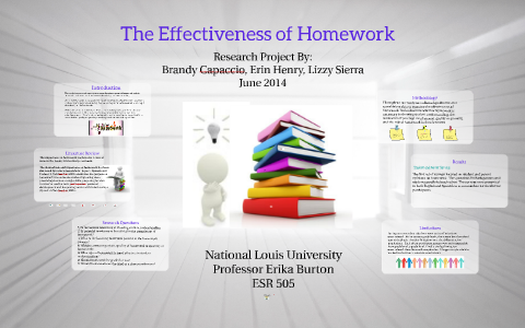 research on effectiveness of homework
