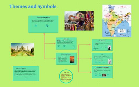 the namesake symbols