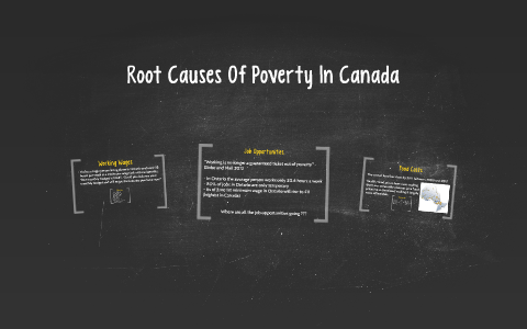 causes of poverty in canada