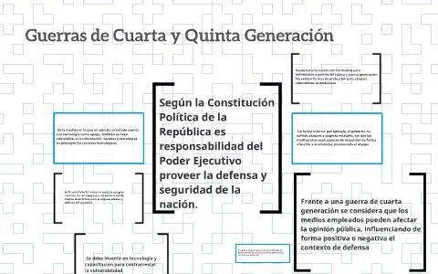 Guerras de Cuarta y Quinta Generación by Manuel Monroy on Prezi