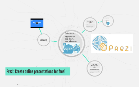 prezi create online presentations for free by daniel scott on prezi