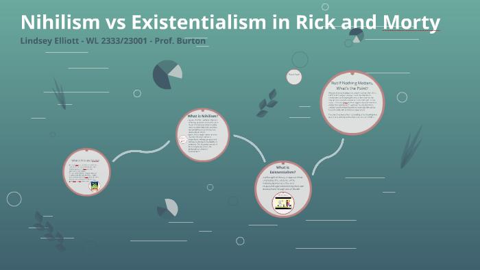 nihilism vs existentialism