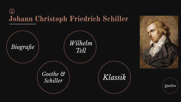 Lebenslauf Friedrich Von Schiller Pdf Free Download