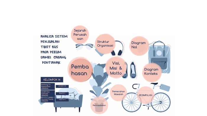 Metode penelitian apsi by bambang doni on prezi next ccuart Images