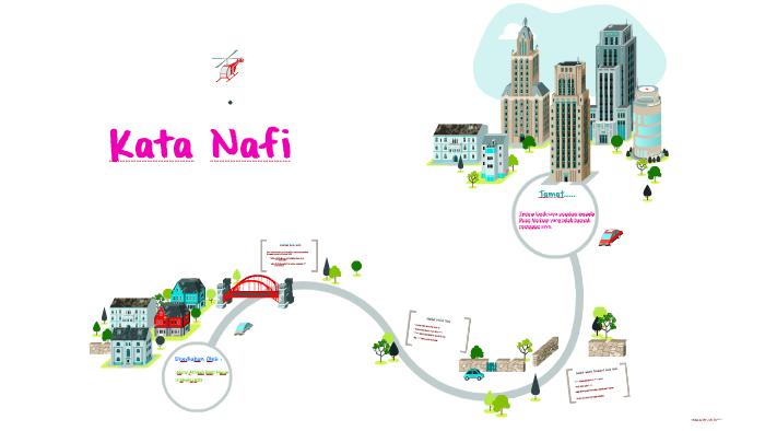 Kata Nafi By Athirah Harun On Prezi