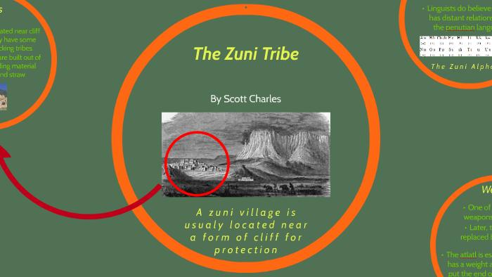 The Zuni Tribe By Scott Charles On Prezi