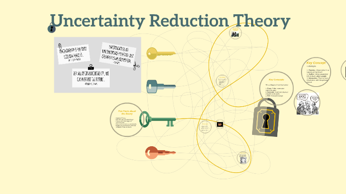 Reduction theory uncertainty Uncertainty reduction