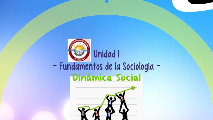 Copy Of Dinámica Social Unidad 1 Fundamentos De La