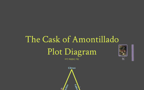 the cask of amontillado characters