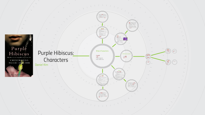 Purple Hibiscus Characters By Daniel Kim On Prezi