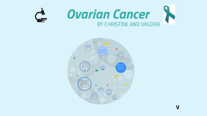 Ovarian Cancer Presentation By Christine Cardoso