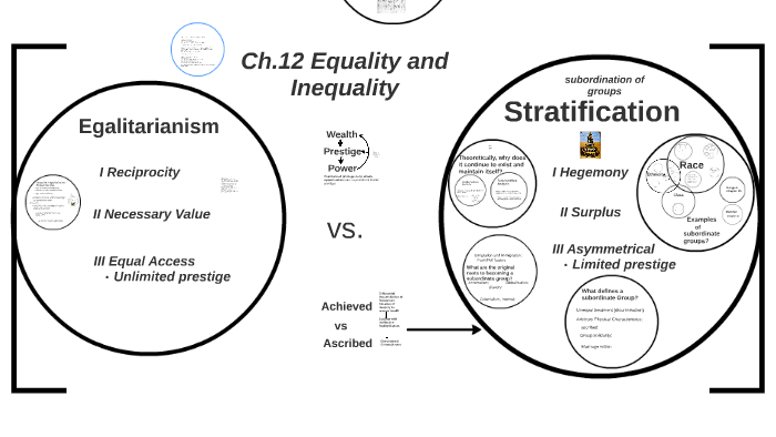 Ch 12 Equality and Inequality by Michael McCamish on Prezi