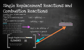 Single Replacement Reactions And Combustion Reactions By Karista Hildebrandt