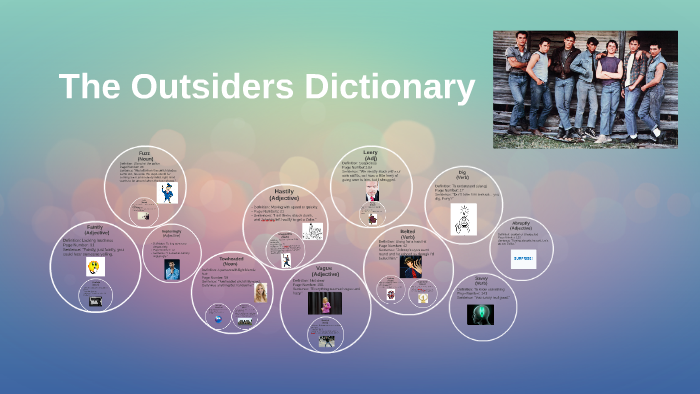 The Outsiders Dictionary By Morgan Walsh