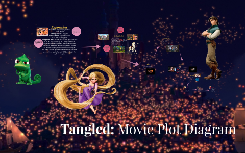 what is the climax of tangled