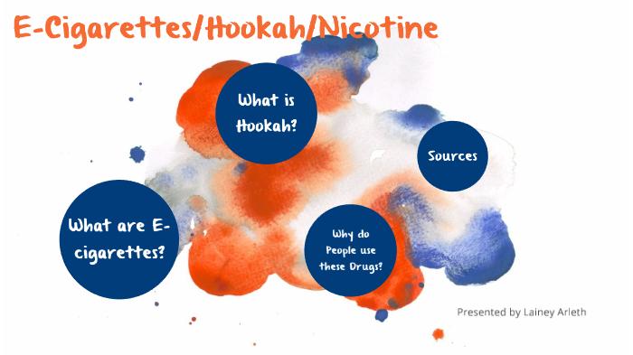E-Cigarettes and Hookah by Elaine Arleth on Prezi Next