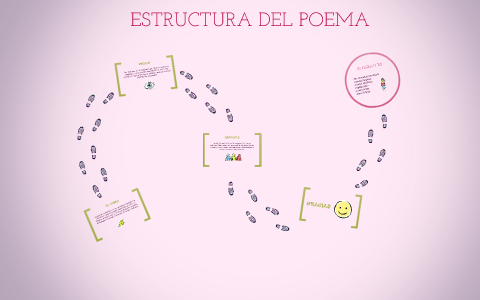 Estructura Del Poema By Camila Martinez On Prezi