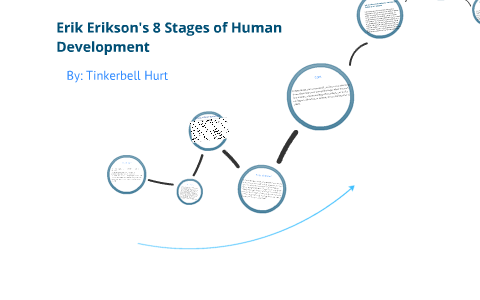 eight stages of human development