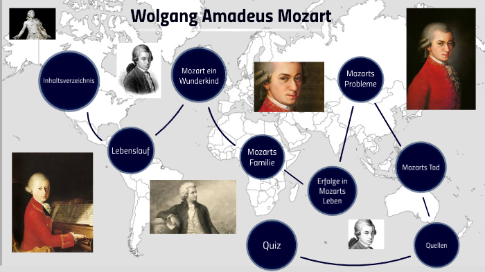 Klassika Wolfgang Amadeus Mozart 1756 1791 Lebenslauf