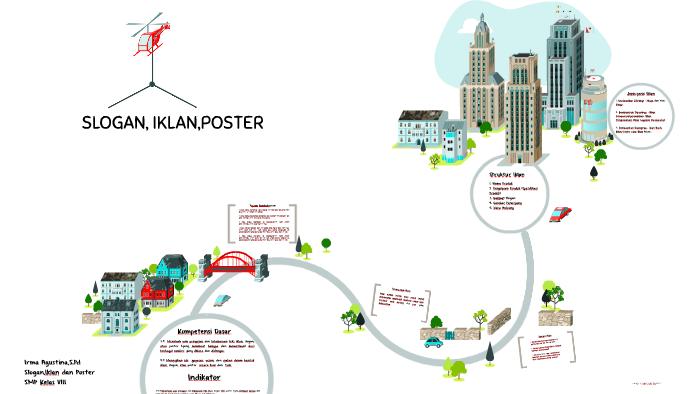 Struktur Kebahasaan Iklan Slogan Dan Poster - Berbagi Struktur