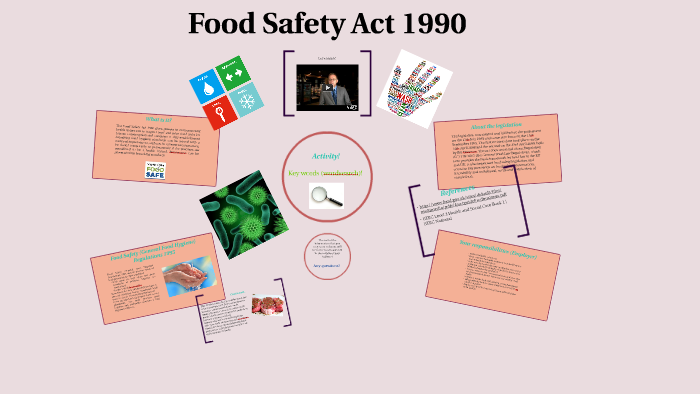 Food Safety General Food Hygiene Regulations 1995 By Skye