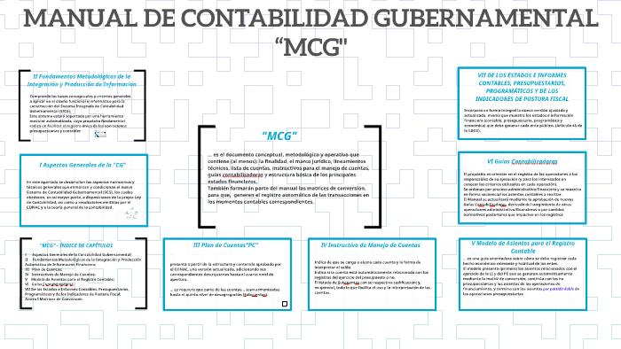 Manual De Contabilidad Gubernamental Mcg By Luis Hernández