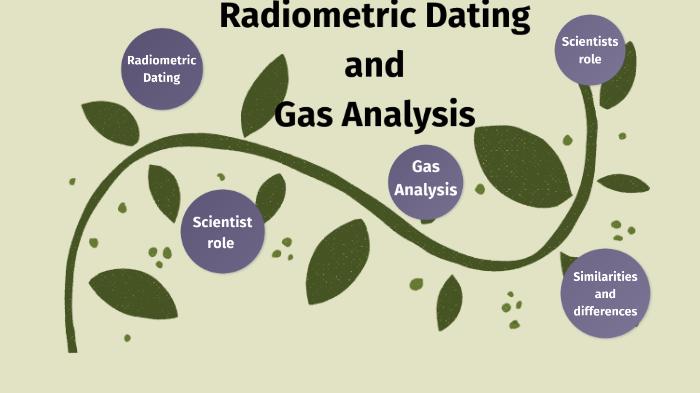 Leg uit hoe radiocarbon dating werkt