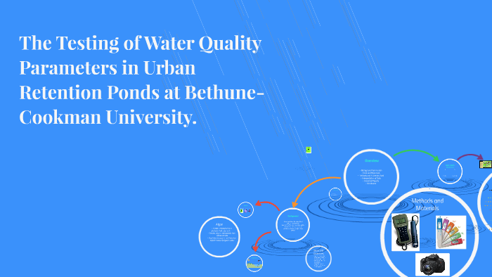 The Testing of Water Quality Parameters in Urban Retention P