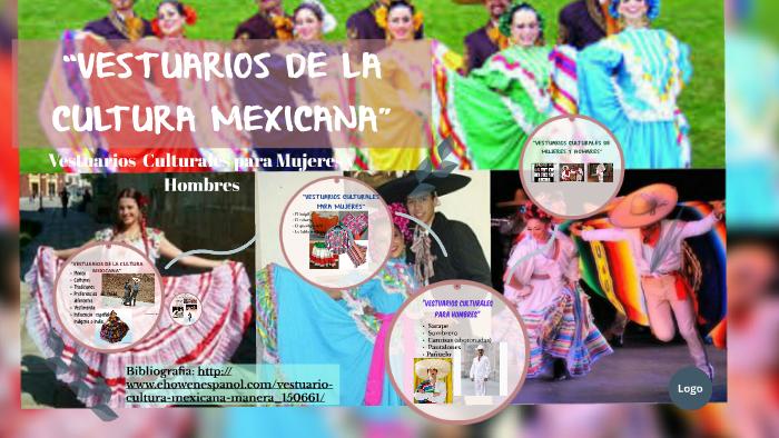 "f642af8223 ""VESTUARIOS DE LA CULTURA MEXICANA"" by Arely Ángel on Prezi"