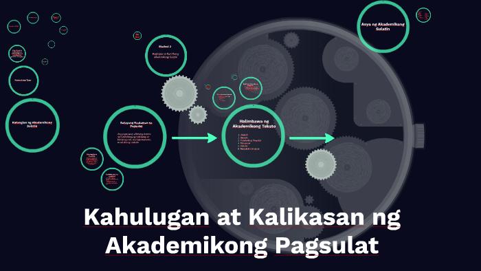 Kahulugan at Kalikasan ng Akademikong Pagsulat by Ivan Ileto