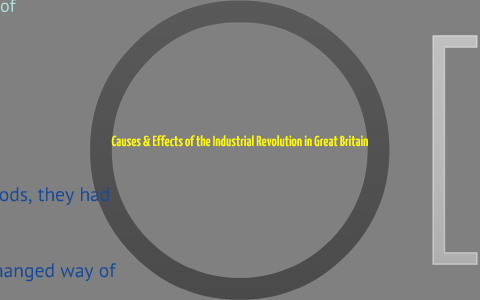 Causes  Effects Of The Industrial Revolution In Great Britian By  Causes  Effects Of The Industrial Revolution In Great Britian By Becca  Barnett On Prezi Science Essays also Can Someone Do My Assignments  Essay Paper Help