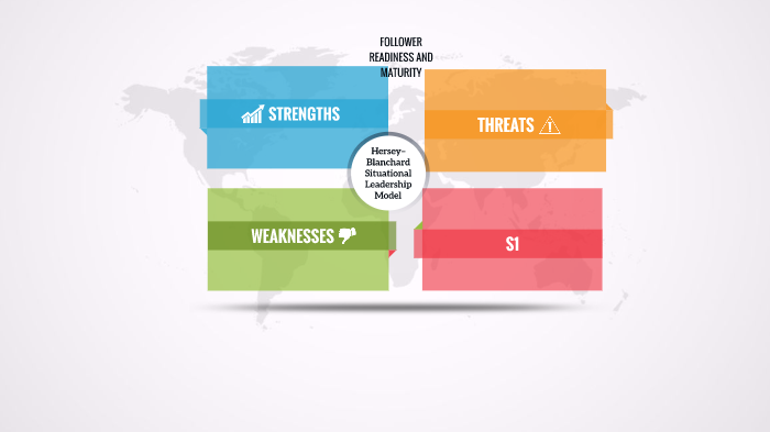 Hersey Blanchard Situational Leadership Model By Ven Pati On