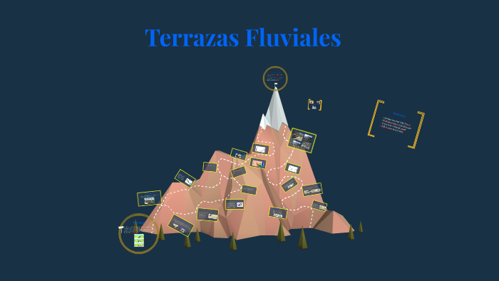 Terrazas Fluviales By Juan Carlos Tello López On Prezi