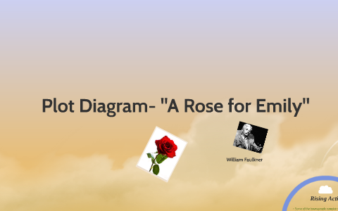 what is the plot in a rose for emily