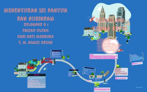 Menentukan Isi Pantun Dan Gurindam By Faizah Ulfah On Prezi