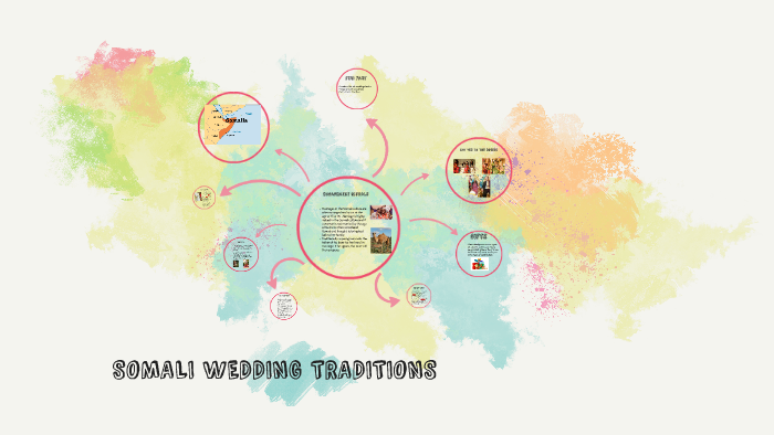 SOMALI WEDDING TRADITIONS by jasmine dubois on Prezi
