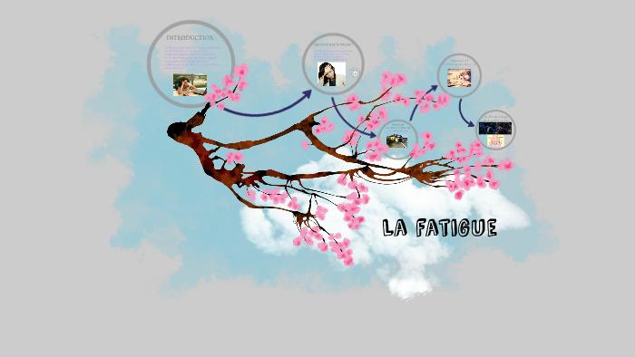 L Effet De La Fatigue By Amandine Piganiol On Prezi