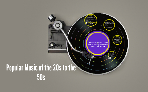 Popular Music of the 20s to the 50s by Killiaen Ferrer on Prezi