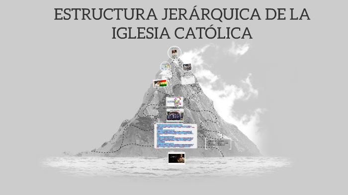 Estructura Jerárquica De La Iglesia Catolica By Danitza