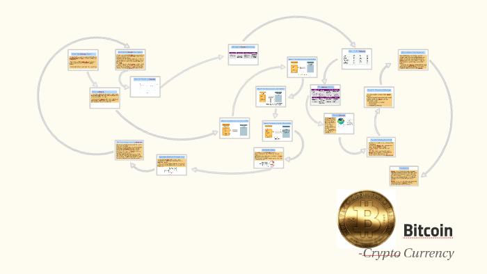 cum să câștigi bani cu opțiuni binare pentru un antrenament pentru începători