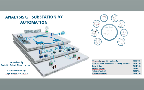 Analysis of Substation by Automation by Ally Raxa on Prezi