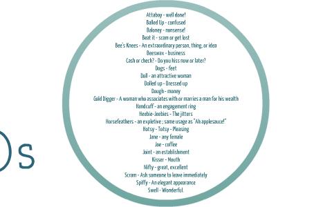 The roaring twenties - slang and language by nicole marrotta on Prezi