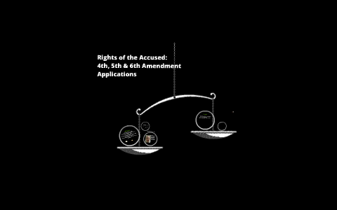 what are the 4th 5th and 6th amendments