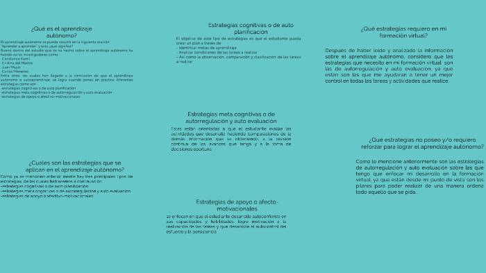 Estrategias De Aprendizaje Autonomo By Luis Guerrero On
