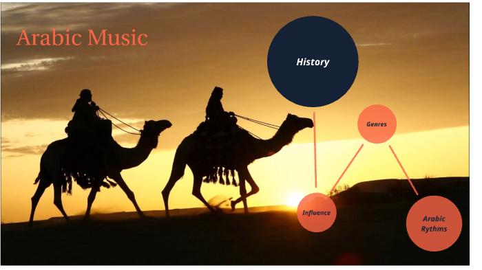 Arabic Music by Dorota Kudyba on Prezi Next