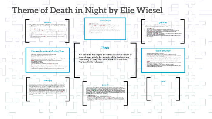 Theme Of Death In Night By Elie Wiesel By Stefano Delvecchio On Prezi