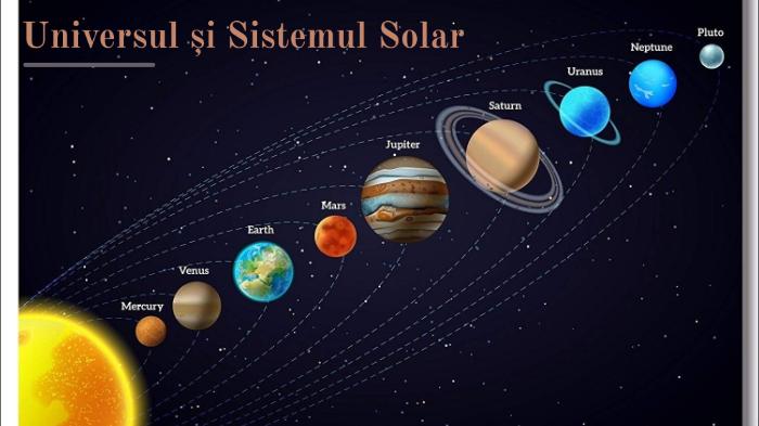 Jocul Planetelor   Sistemul Solar