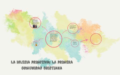 La Iglesia Primitiva La Primera Comunidad Cristiana By