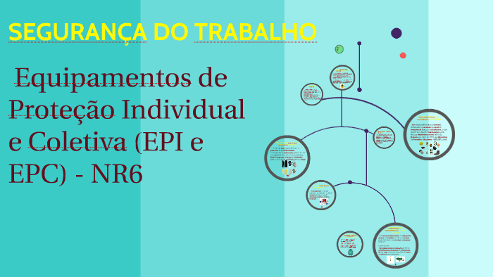 130ce9d578c2e Seminario EPI e EPC - NR6 by Ricardo Vidal on Prezi