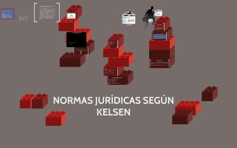 La Norma Jurídica Según Kelsen By Daniela Guaman On Prezi